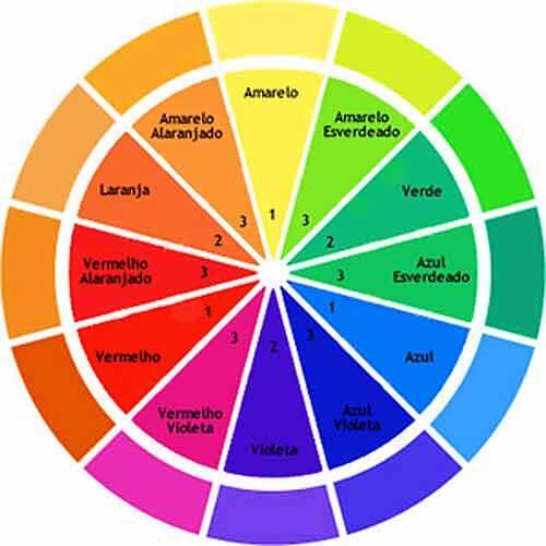 disco-cores
