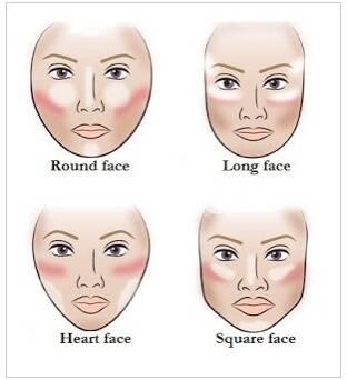 Contouring-makeup (1)